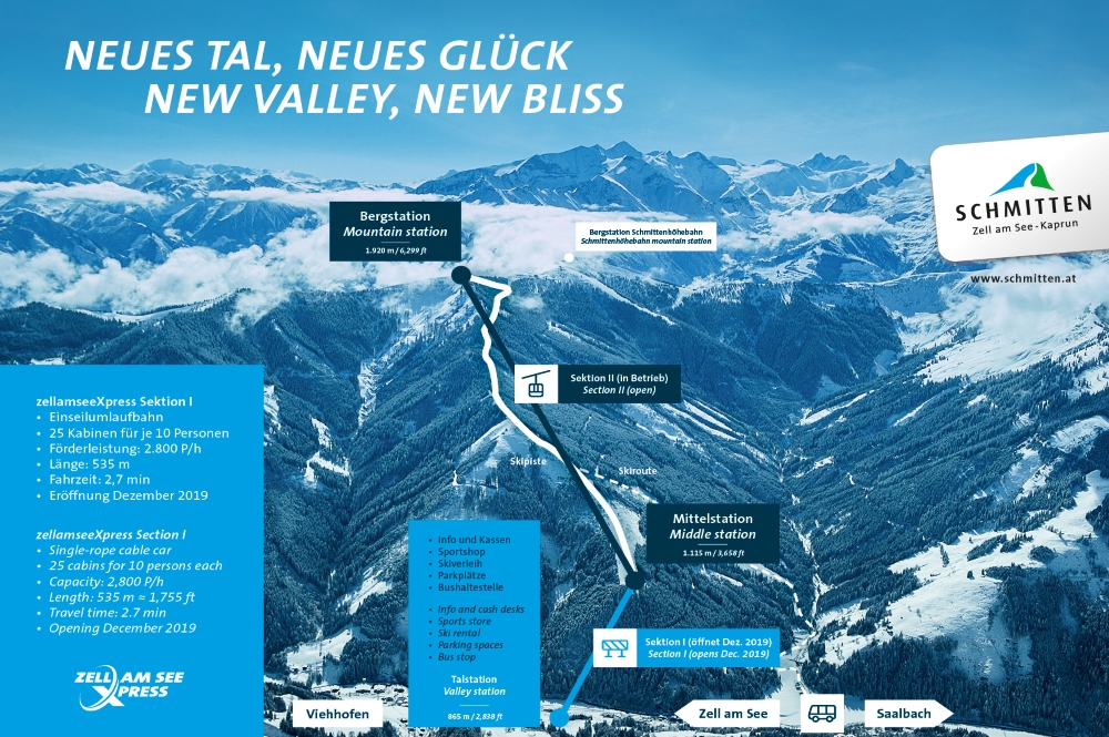 Fusion Skicircus with Zell am See